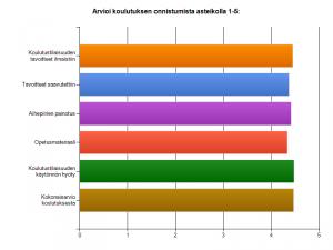Ely-keskusten-koulutuspalautteet 2012-2013-Sähköinen-Liiketoiminta-Suomi-Oy