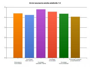 MSL-koulutuspalaute-2012-2013