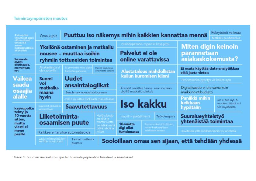 Suomen matkailun digitiekartta