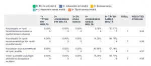 KSAO-asiakaspalalute-sähköinen-markkinointi-Kirsi-Mikkola-Hakukoneoptimointi-huhtikuu2019
